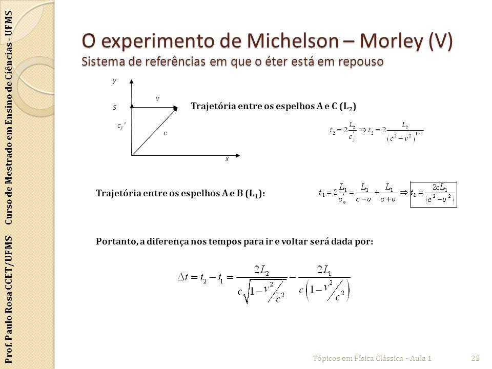 Prof. Paulo Rosa CCET/UFMS Curso de Mestrado em Ensino de Ciências - UFMS O experimento de Michelson – Morley (V) Sistema de referências em que o éter