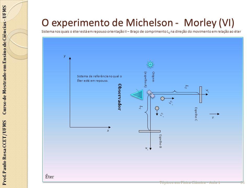 Prof. Paulo Rosa CCET/UFMS Curso de Mestrado em Ensino de Ciências - UFMS Éter O experimento de Michelson - Morley (VI) Sistema nos quais o éter está
