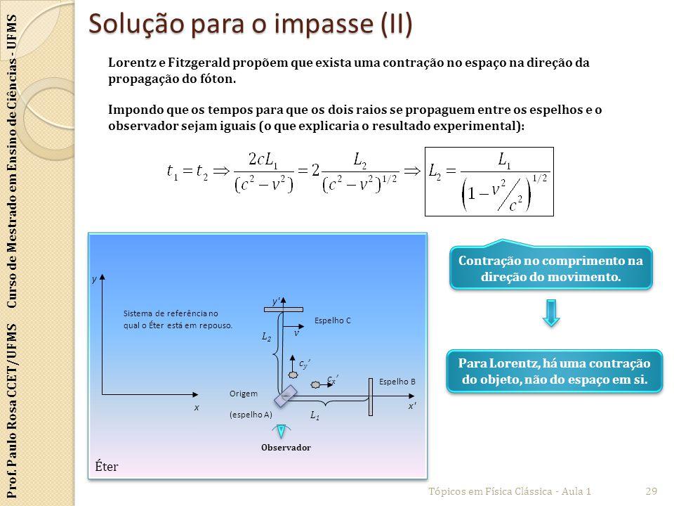 Prof. Paulo Rosa CCET/UFMS Curso de Mestrado em Ensino de Ciências - UFMS Solução para o impasse (II) Tópicos em Física Clássica - Aula 129 Lorentz e