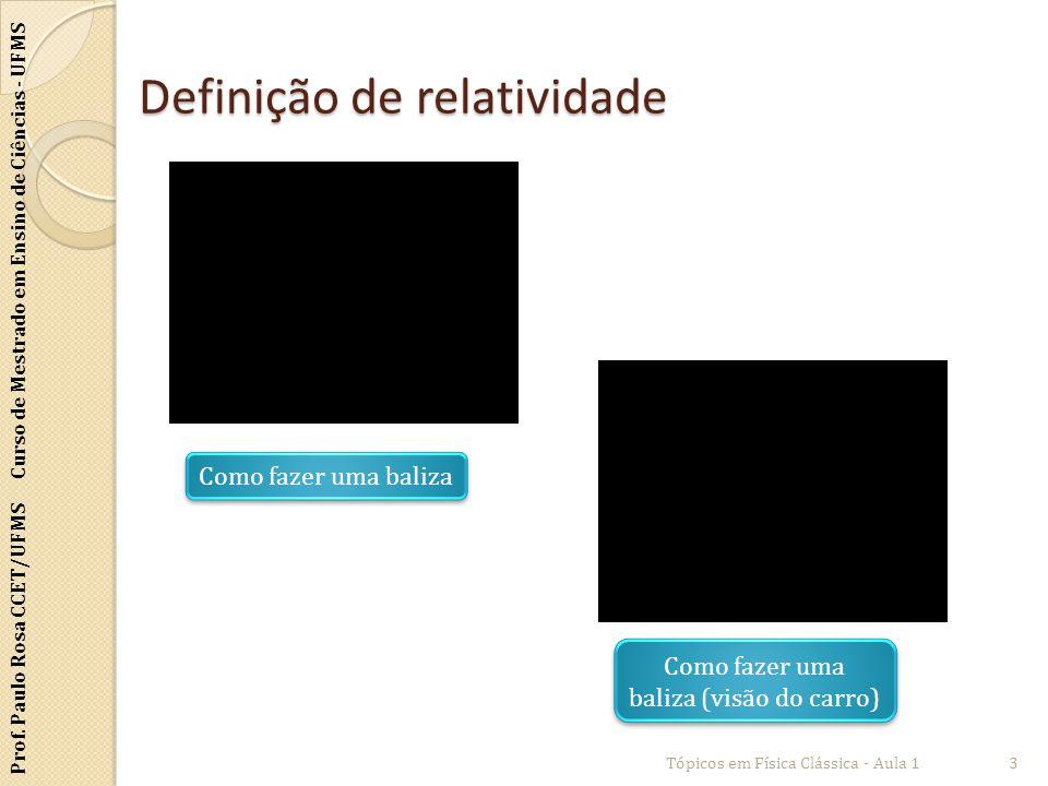 Prof. Paulo Rosa CCET/UFMS Curso de Mestrado em Ensino de Ciências - UFMS Definição de relatividade Tópicos em Física Clássica - Aula 13 Como fazer um