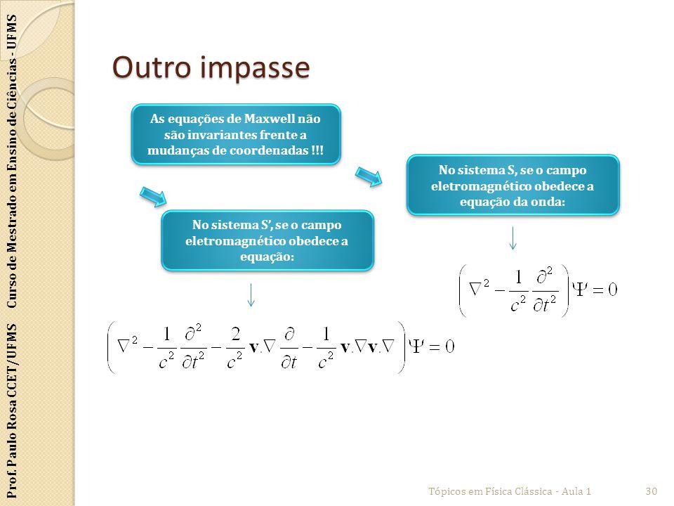 Prof. Paulo Rosa CCET/UFMS Curso de Mestrado em Ensino de Ciências - UFMS Outro impasse Tópicos em Física Clássica - Aula 130 As equações de Maxwell n