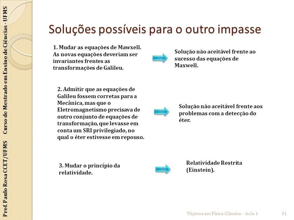 Prof. Paulo Rosa CCET/UFMS Curso de Mestrado em Ensino de Ciências - UFMS Soluções possíveis para o outro impasse Tópicos em Física Clássica - Aula 13