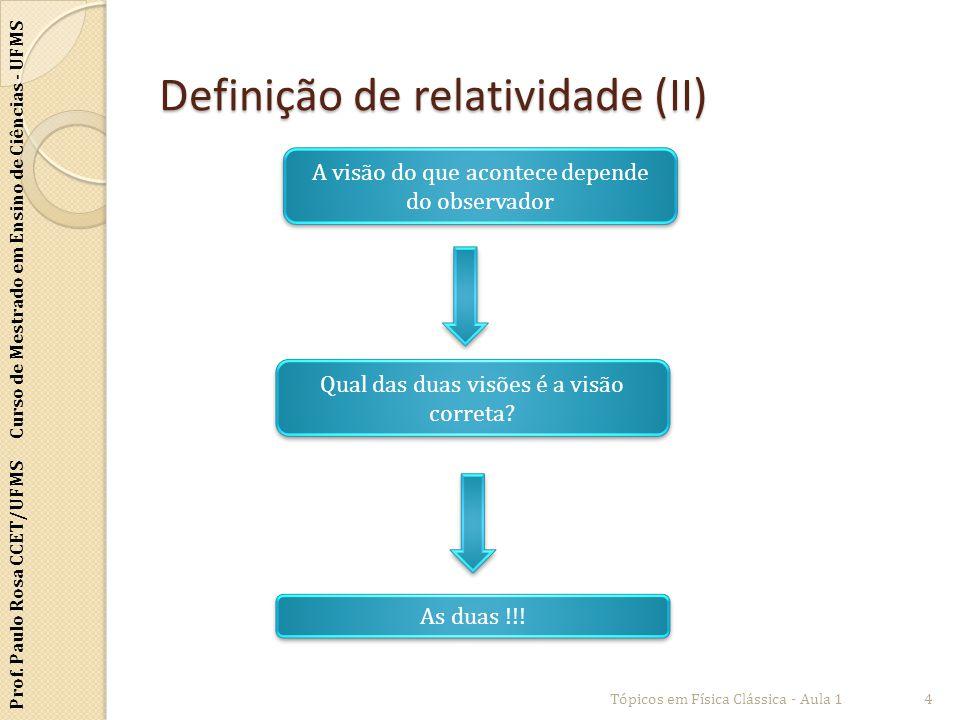 Prof. Paulo Rosa CCET/UFMS Curso de Mestrado em Ensino de Ciências - UFMS Definição de relatividade (II) Tópicos em Física Clássica - Aula 14 A visão