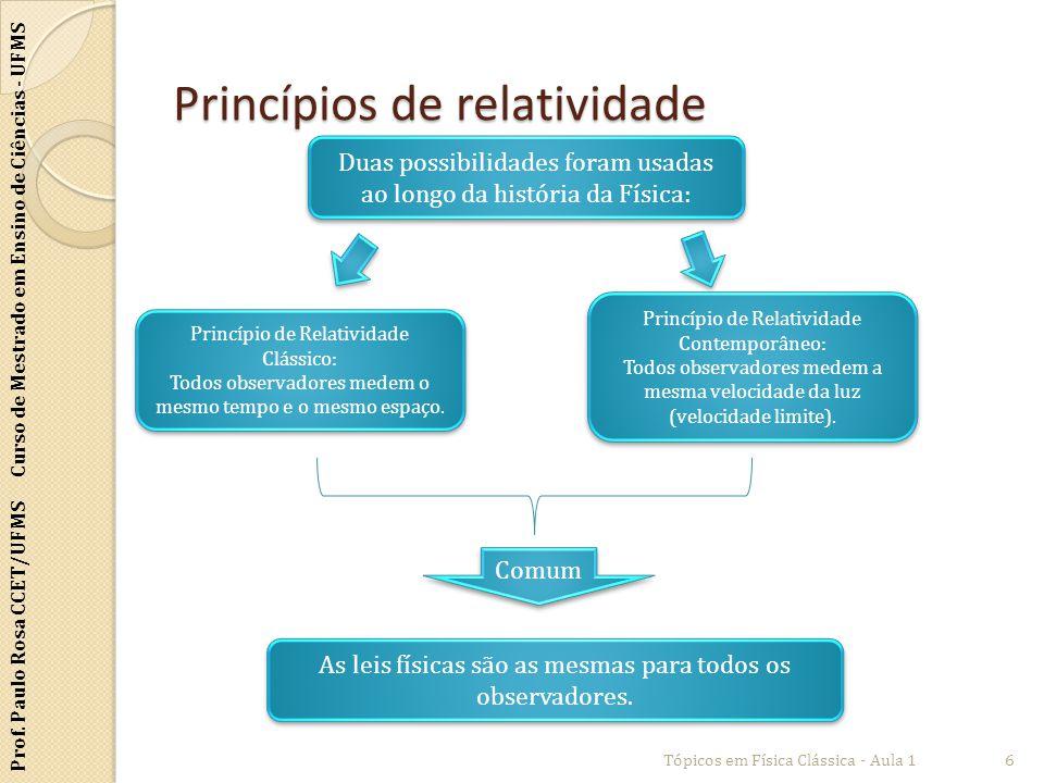 Prof. Paulo Rosa CCET/UFMS Curso de Mestrado em Ensino de Ciências - UFMS Princípios de relatividade Tópicos em Física Clássica - Aula 16 Duas possibi