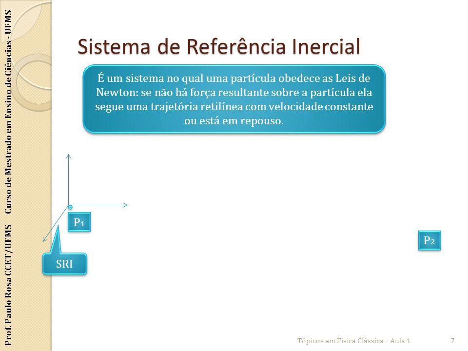 Prof. Paulo Rosa CCET/UFMS Curso de Mestrado em Ensino de Ciências - UFMS P1P1 P1P1 P2P2 P2P2 SRI Sistema de Referência Inercial Tópicos em Física Clá