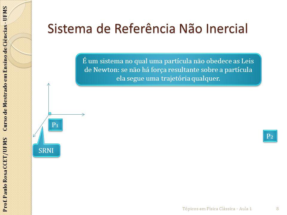 Prof. Paulo Rosa CCET/UFMS Curso de Mestrado em Ensino de Ciências - UFMS Sistema de Referência Não Inercial Tópicos em Física Clássica - Aula 18 P1P1