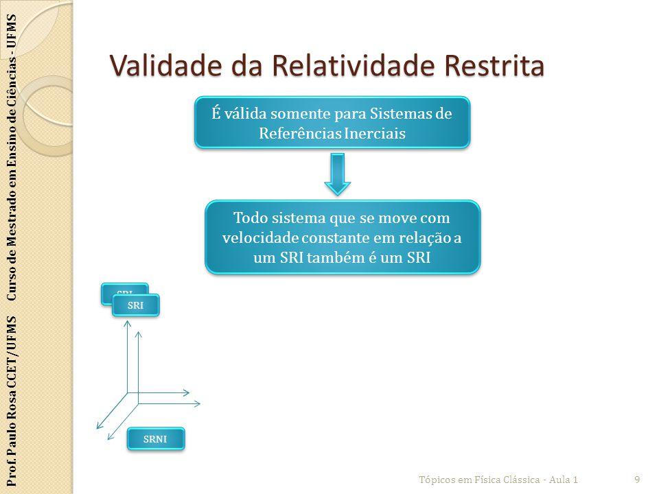 Prof. Paulo Rosa CCET/UFMS Curso de Mestrado em Ensino de Ciências - UFMS Validade da Relatividade Restrita Tópicos em Física Clássica - Aula 19 É vál