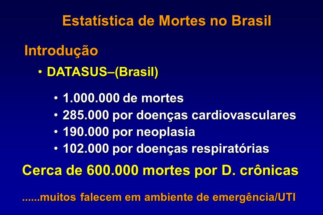 Introdução DATASUS–(Brasil)DATASUS–(Brasil) 1.000.000 de mortes1.000.000 de mortes 285.000 por doenças cardiovasculares285.000 por doenças cardiovascu