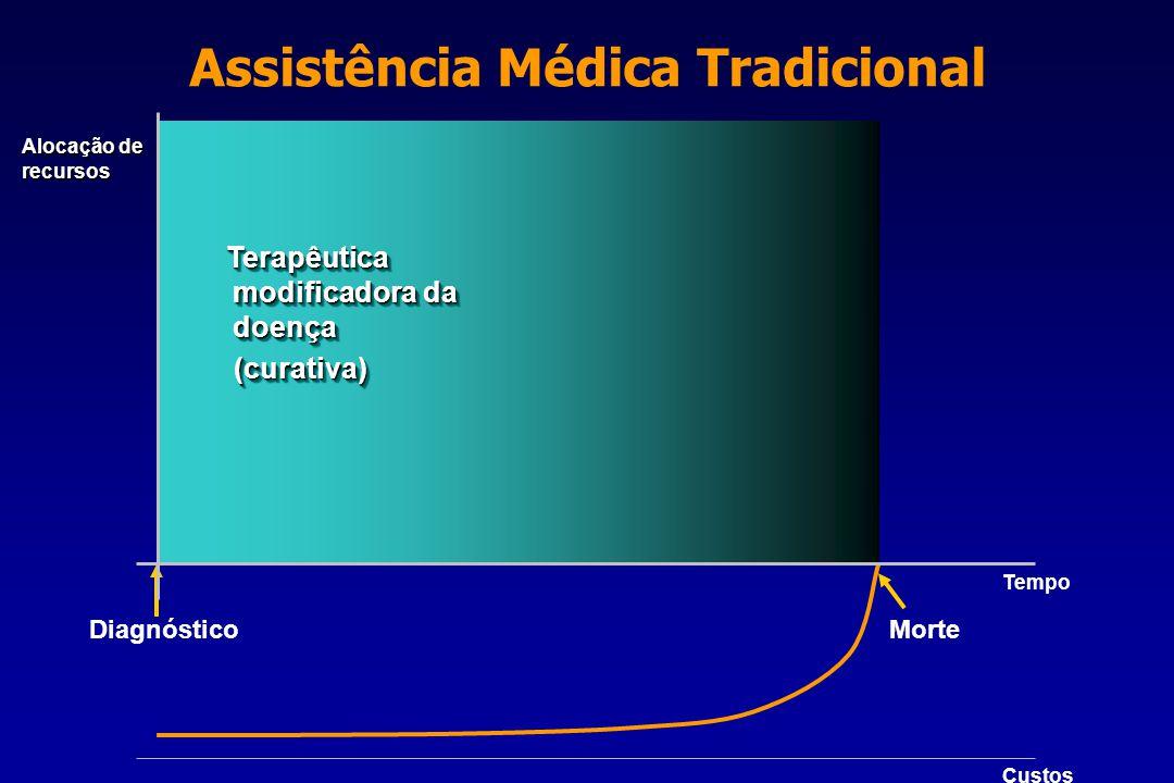 Estudo Brasileiro (M.