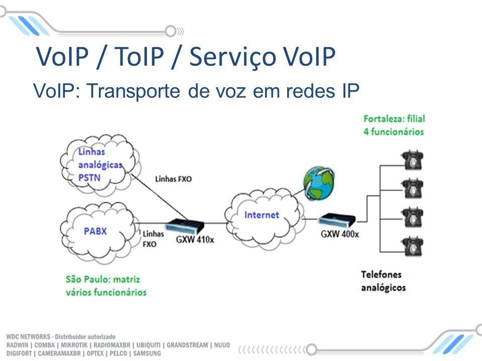 VoIP: Transporte de voz em redes IP VoIP / ToIP / Serviço VoIP