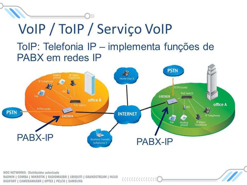 ToIP: Telefonia IP – implementa funções de PABX em redes IP PABX-IP PABX-IP VoIP / ToIP / Serviço VoIP