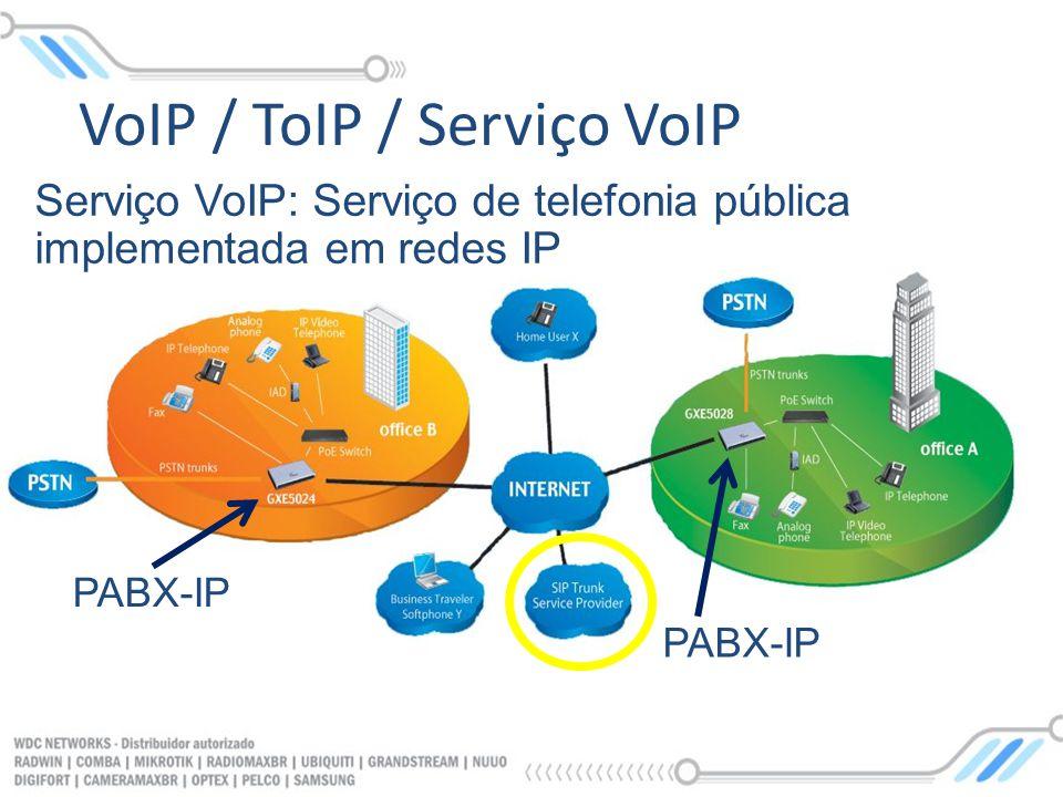 Serviço VoIP: Serviço de telefonia pública implementada em redes IP PABX-IP PABX-IP VoIP / ToIP / Serviço VoIP