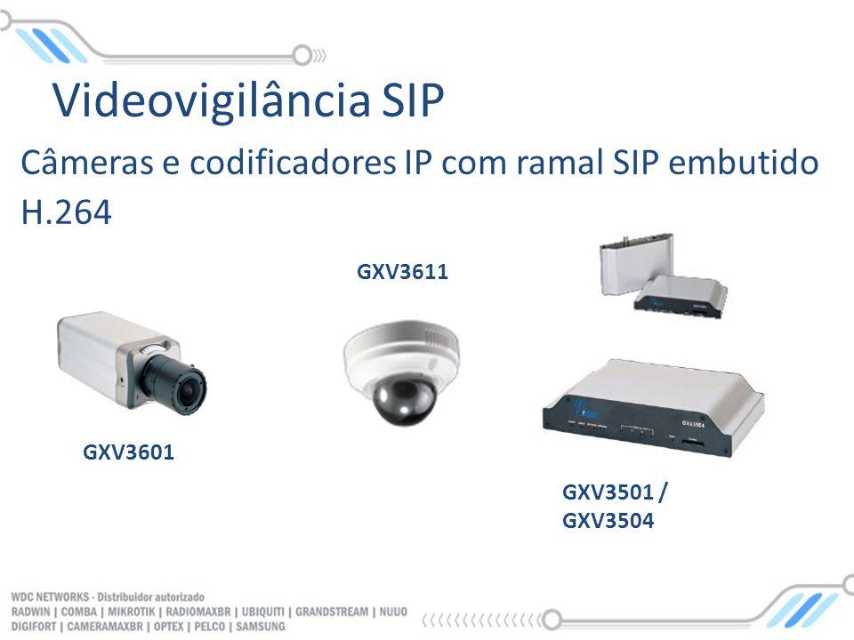 Câmeras e codificadores IP com ramal SIP embutido H.264 GXV3601 GXV3611 GXV3501 / GXV3504 Videovigilância SIP