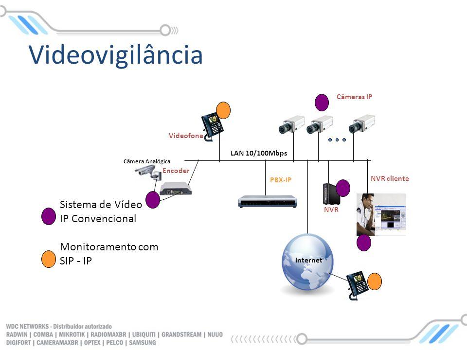 PBX-IP NVR cliente Encoder Câmeras IP NVR Videofone LAN 10/100Mbps Câmera Analógica Internet Sistema de Vídeo IP Convencional Monitoramento com SIP -