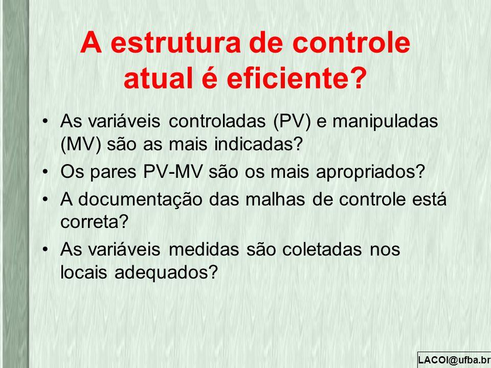 LACOI@ufba.br A estrutura de controle atual é eficiente? As variáveis controladas (PV) e manipuladas (MV) são as mais indicadas? Os pares PV-MV são os