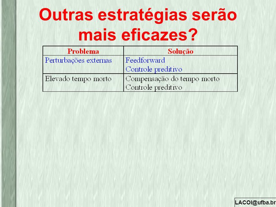 LACOI@ufba.br Outras estratégias serão mais eficazes?
