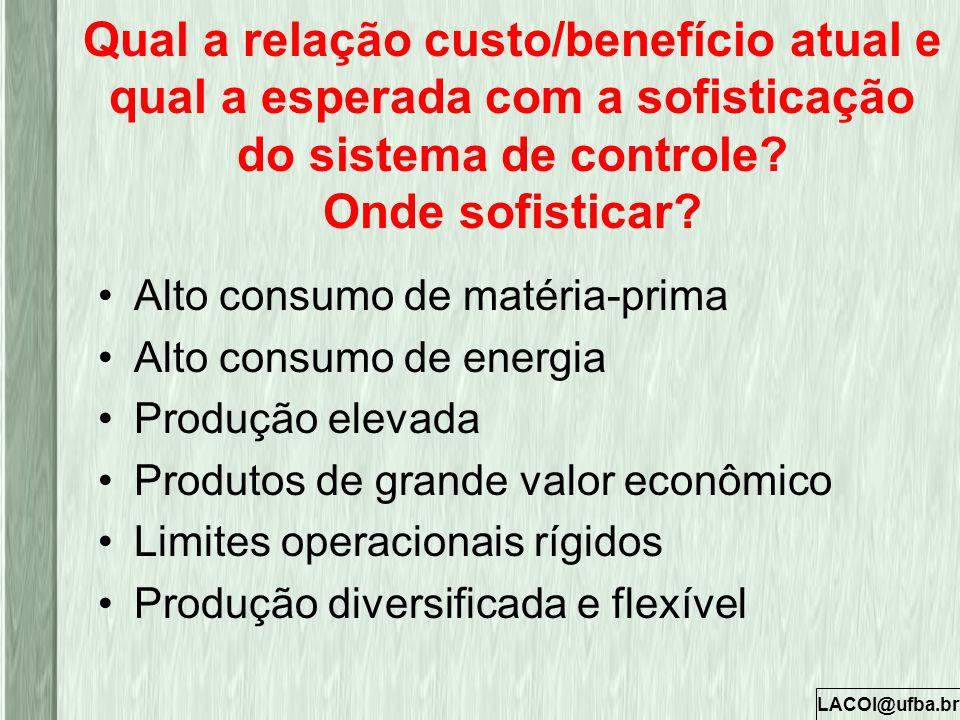 LACOI@ufba.br Qual a relação custo/benefício atual e qual a esperada com a sofisticação do sistema de controle? Onde sofisticar? Alto consumo de matér