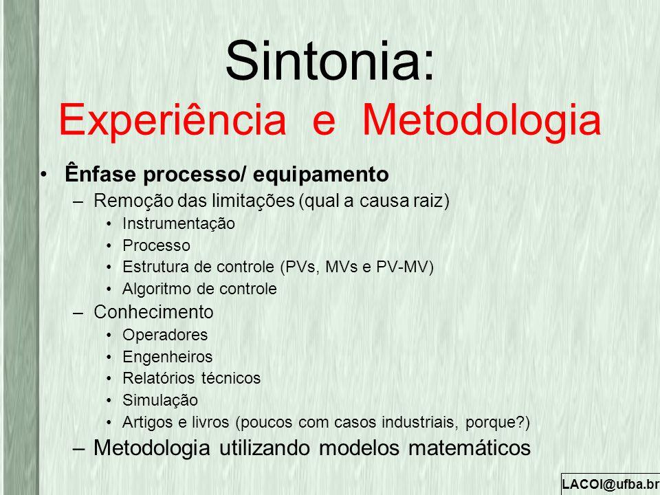 LACOI@ufba.br Sintonia: Experiência e Metodologia Ênfase processo/ equipamento –Remoção das limitações (qual a causa raiz) Instrumentação Processo Est