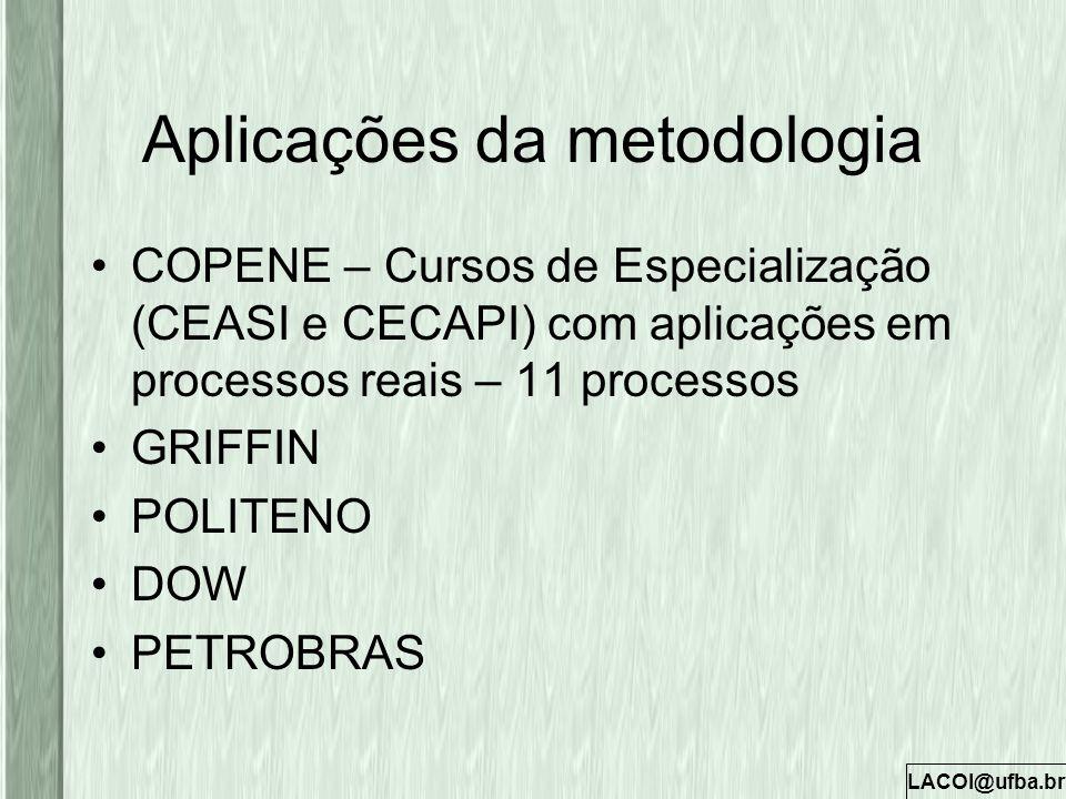 LACOI@ufba.br Aplicações da metodologia COPENE – Cursos de Especialização (CEASI e CECAPI) com aplicações em processos reais – 11 processos GRIFFIN PO
