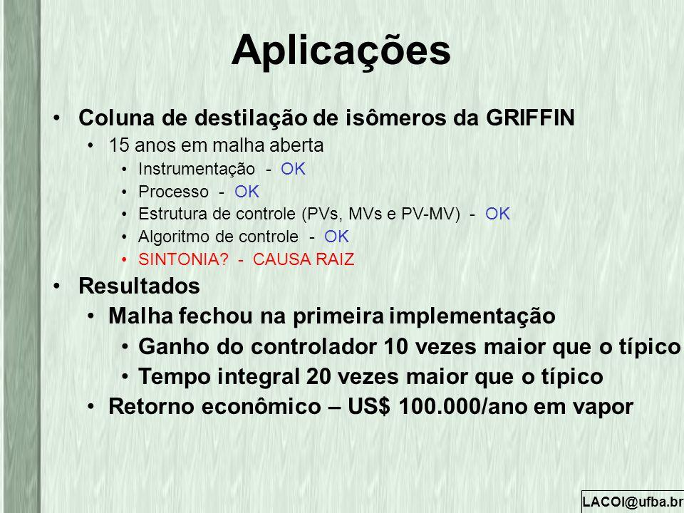 LACOI@ufba.br Aplicações Coluna de destilação de isômeros da GRIFFIN 15 anos em malha aberta Instrumentação - OK Processo - OK Estrutura de controle (