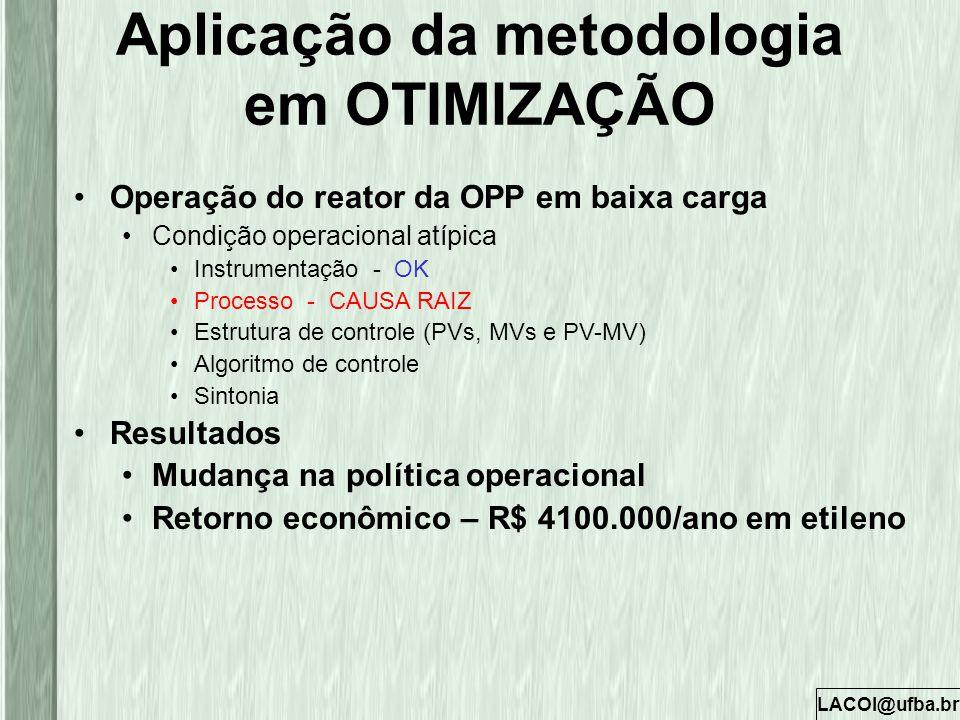 LACOI@ufba.br Aplicação da metodologia em OTIMIZAÇÃO Operação do reator da OPP em baixa carga Condição operacional atípica Instrumentação - OK Process