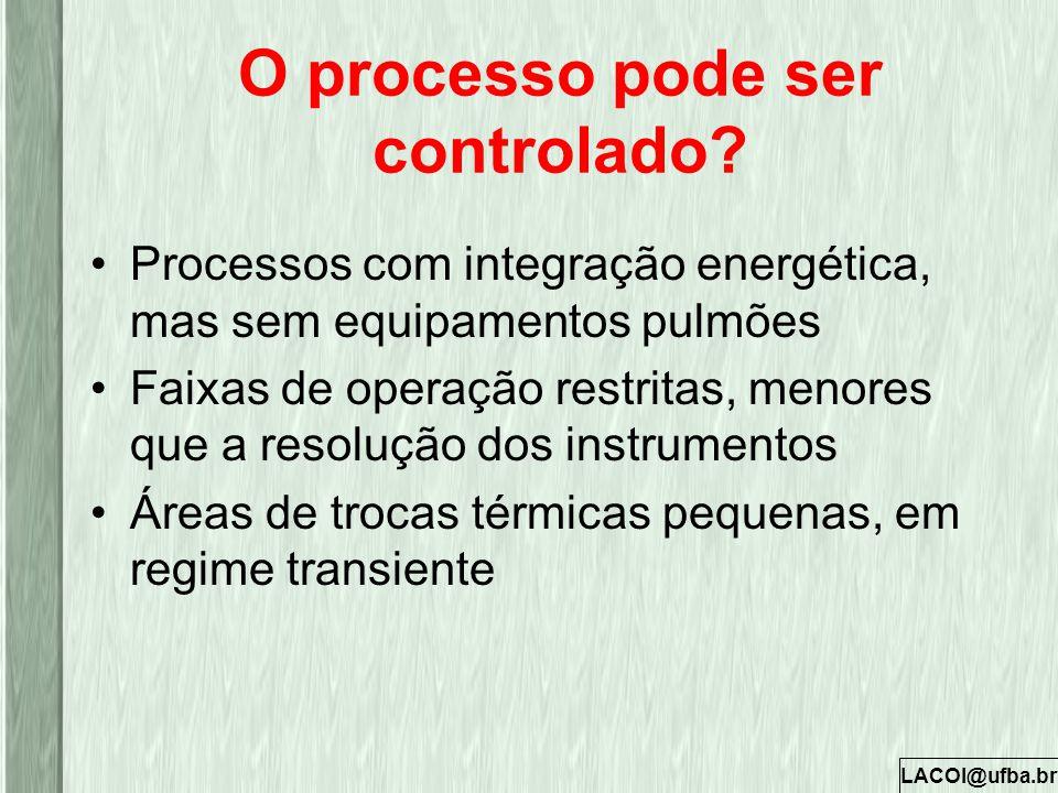 LACOI@ufba.br O processo pode ser controlado? Processos com integração energética, mas sem equipamentos pulmões Faixas de operação restritas, menores