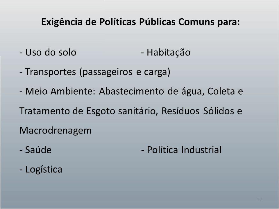 17 Exigência de Políticas Públicas Comuns para: - Uso do solo - Habitação - Transportes (passageiros e carga) - Meio Ambiente: Abastecimento de água, Coleta e Tratamento de Esgoto sanitário, Resíduos Sólidos e Macrodrenagem - Saúde - Política Industrial - Logística