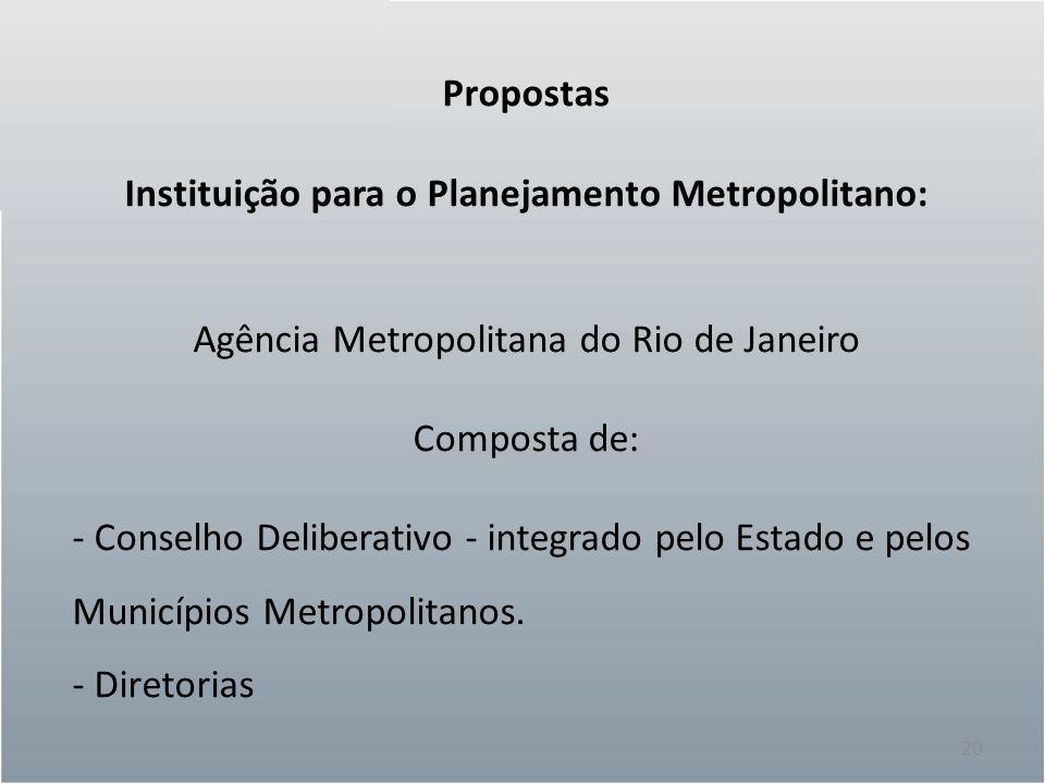 20 Propostas Instituição para o Planejamento Metropolitano: Agência Metropolitana do Rio de Janeiro Composta de: - Conselho Deliberativo - integrado pelo Estado e pelos Municípios Metropolitanos.