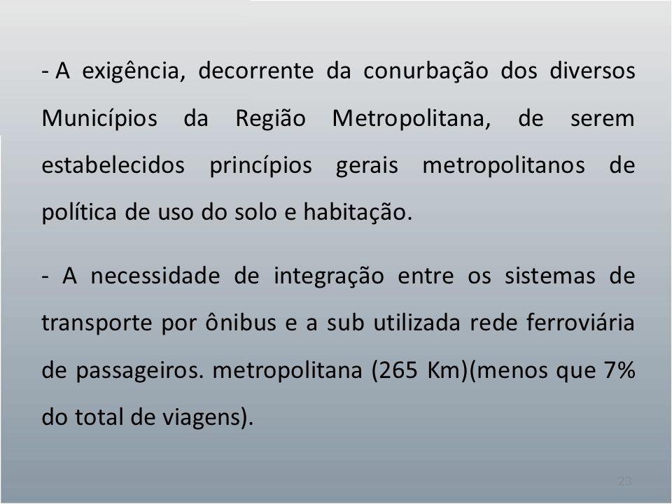 23 - A exigência, decorrente da conurbação dos diversos Municípios da Região Metropolitana, de serem estabelecidos princípios gerais metropolitanos de política de uso do solo e habitação.