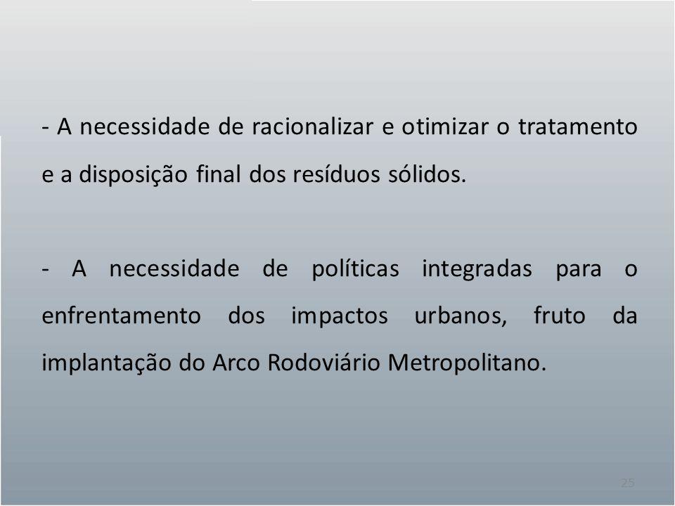 25 - A necessidade de racionalizar e otimizar o tratamento e a disposição final dos resíduos sólidos. - A necessidade de políticas integradas para o e
