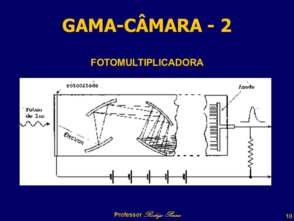 10 Professor Rodrigo Penna GAMA-CÂMARA - 2 FOTOMULTIPLICADORA