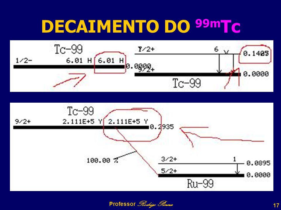 17 Professor Rodrigo Penna DECAIMENTO DO 99m Tc