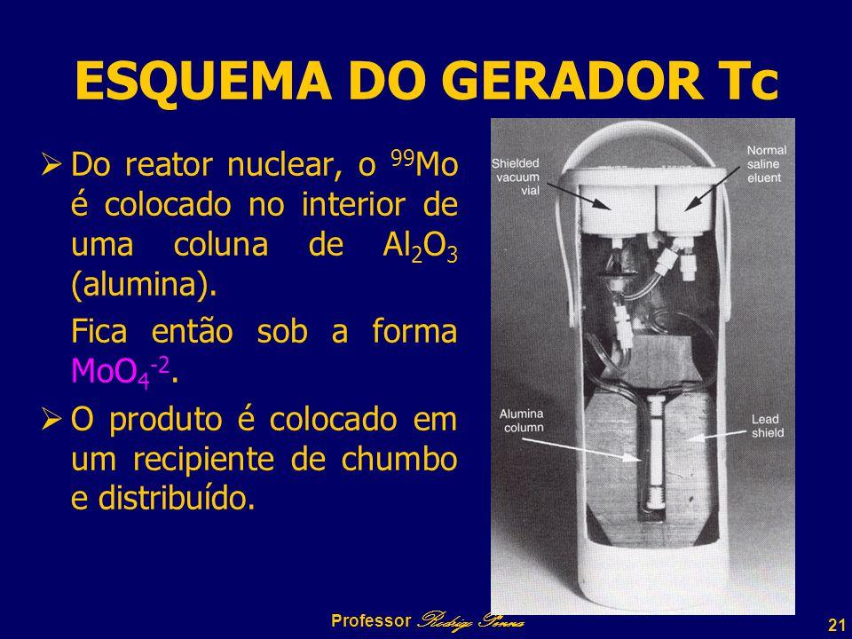21 Professor Rodrigo Penna ESQUEMA DO GERADOR Tc  Do reator nuclear, o 99 Mo é colocado no interior de uma coluna de Al 2 O 3 (alumina).