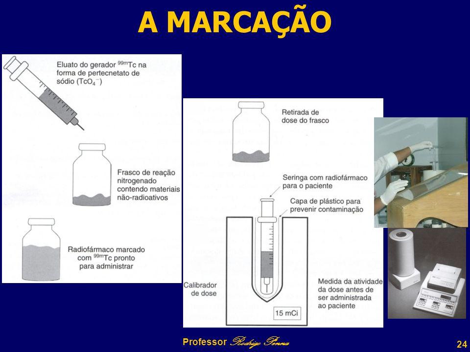 24 Professor Rodrigo Penna A MARCAÇÃO