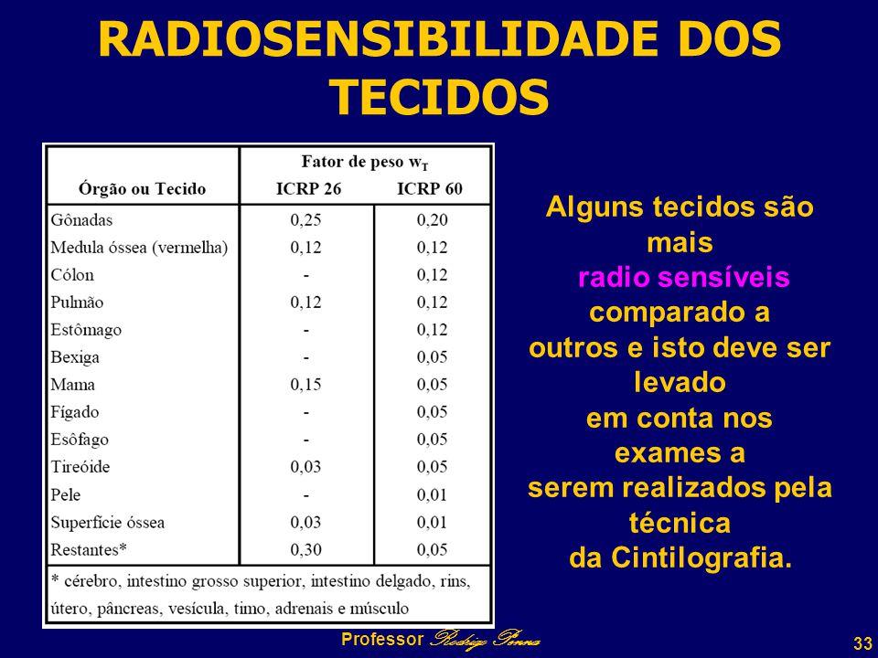 33 Professor Rodrigo Penna RADIOSENSIBILIDADE DOS TECIDOS Alguns tecidos são mais radio sensíveis comparado a outros e isto deve ser levado em conta nos exames a serem realizados pela técnica da Cintilografia.