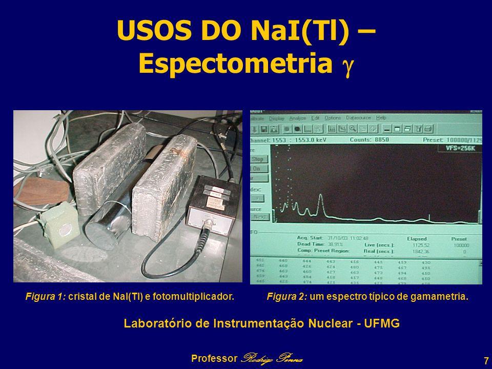 7 Professor Rodrigo Penna USOS DO NaI(Tl) – Espectometria  Figura 1: cristal de NaI(Tl) e fotomultiplicador.Figura 2: um espectro típico de gamametria.