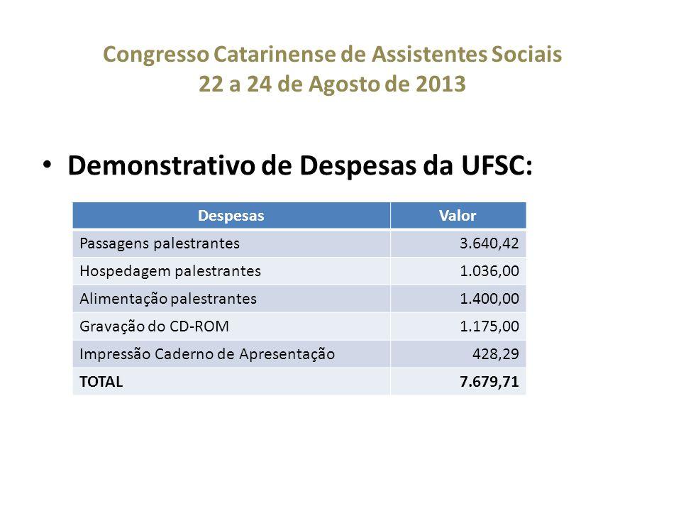 Demonstrativo de Despesas da UFSC: DespesasValor Passagens palestrantes3.640,42 Hospedagem palestrantes1.036,00 Alimentação palestrantes1.400,00 Gravação do CD-ROM1.175,00 Impressão Caderno de Apresentação428,29 TOTAL7.679,71 Congresso Catarinense de Assistentes Sociais 22 a 24 de Agosto de 2013