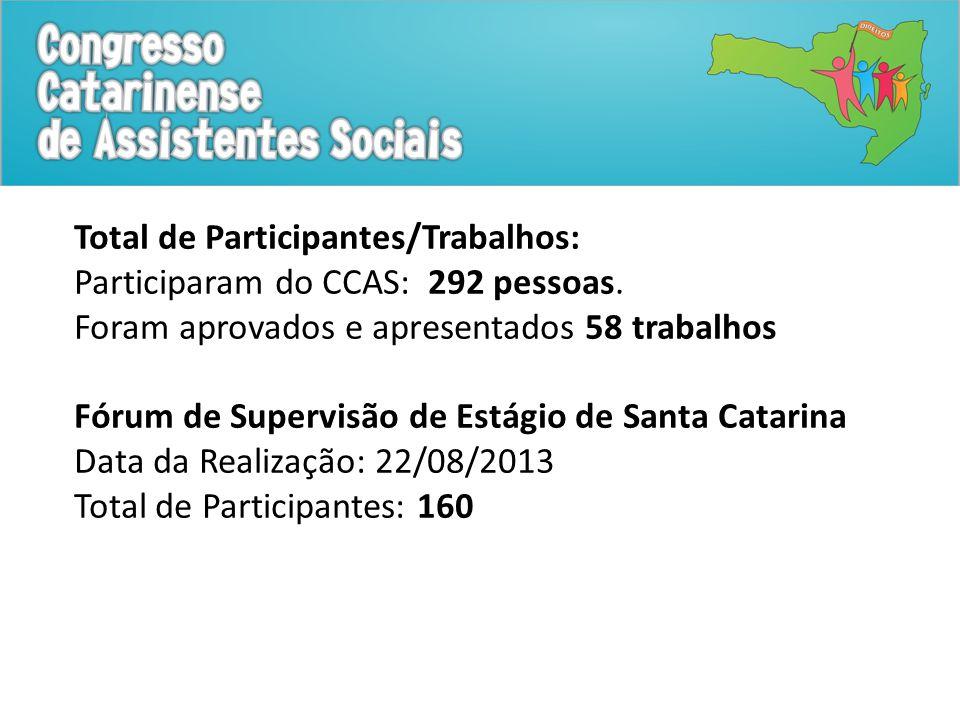 Total de Participantes/Trabalhos: Participaram do CCAS: 292 pessoas.