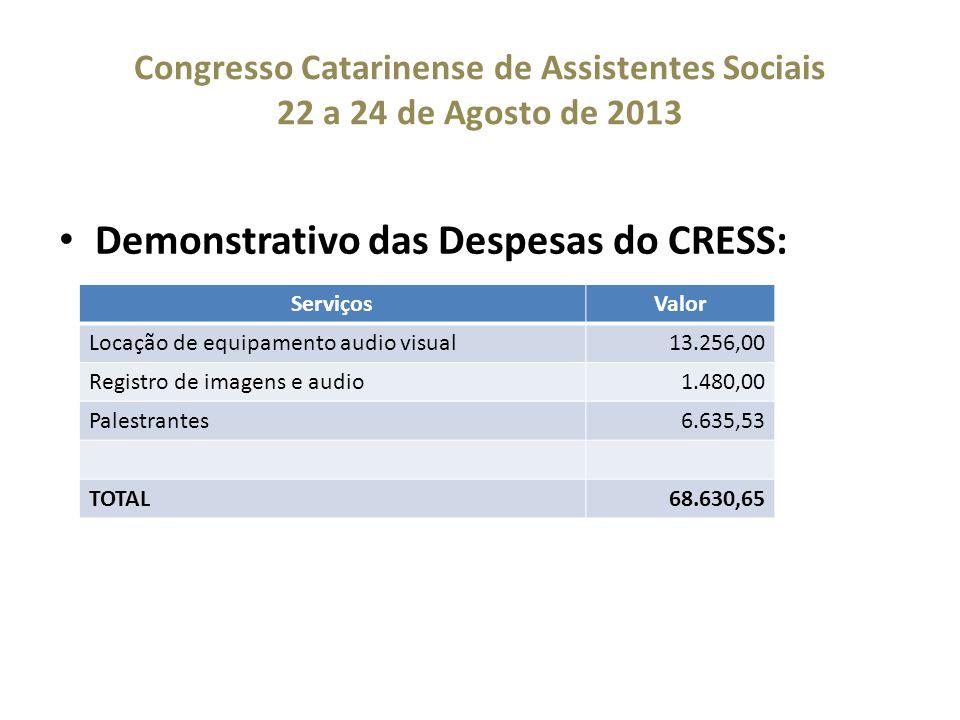 Congresso Catarinense de Assistentes Sociais 22 a 24 de Agosto de 2013 Demonstrativo das Despesas do CRESS: ServiçosValor Locação de equipamento audio visual13.256,00 Registro de imagens e audio1.480,00 Palestrantes6.635,53 TOTAL68.630,65