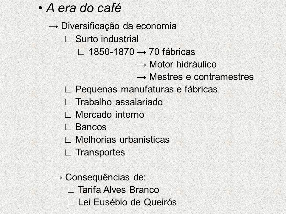 A era do café → Diversificação da economia ∟ Surto industrial ∟ 1850-1870 → 70 fábricas → Motor hidráulico → Mestres e contramestres ∟ Pequenas manufa