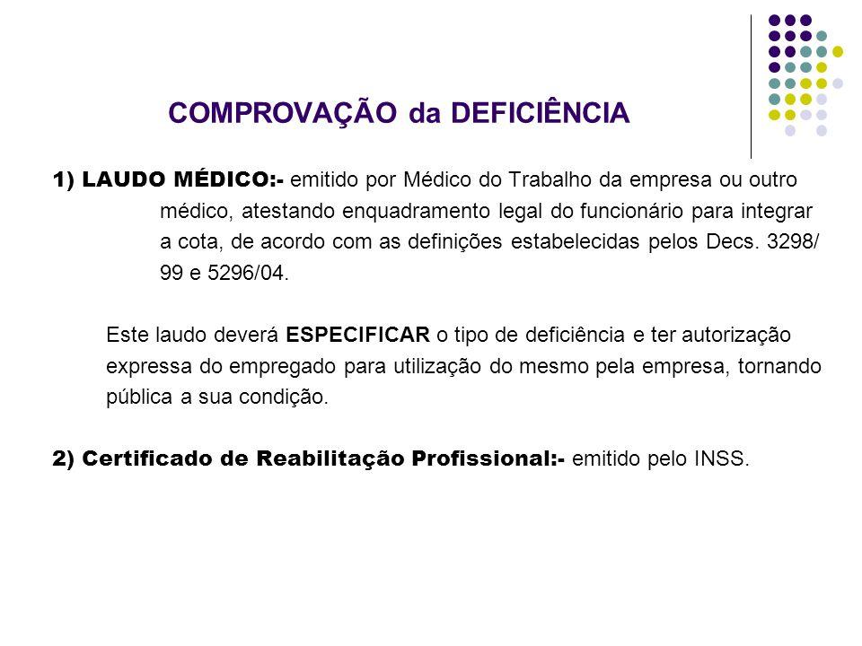 COMPROVAÇÃO da DEFICIÊNCIA 1) LAUDO MÉDICO:- emitido por Médico do Trabalho da empresa ou outro médico, atestando enquadramento legal do funcionário p