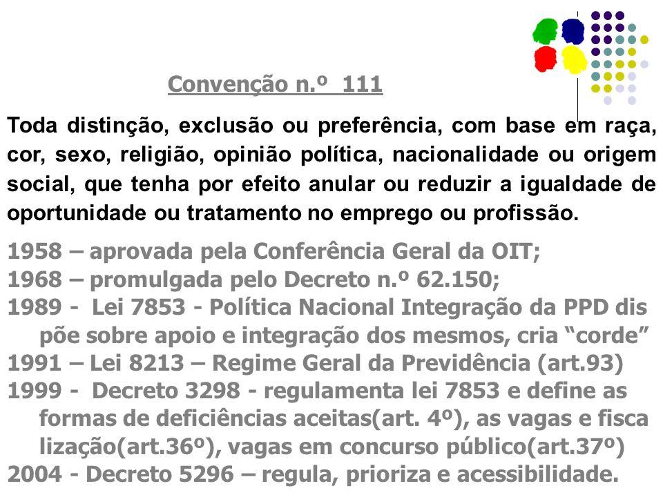Convenção n.º 111 Toda distinção, exclusão ou preferência, com base em raça, cor, sexo, religião, opinião política, nacionalidade ou origem social, qu