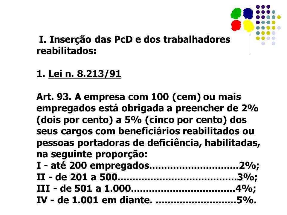 I. Inserção das PcD e dos trabalhadores reabilitados: 1. Lei n. 8.213/91 Art. 93. A empresa com 100 (cem) ou mais empregados está obrigada a preencher