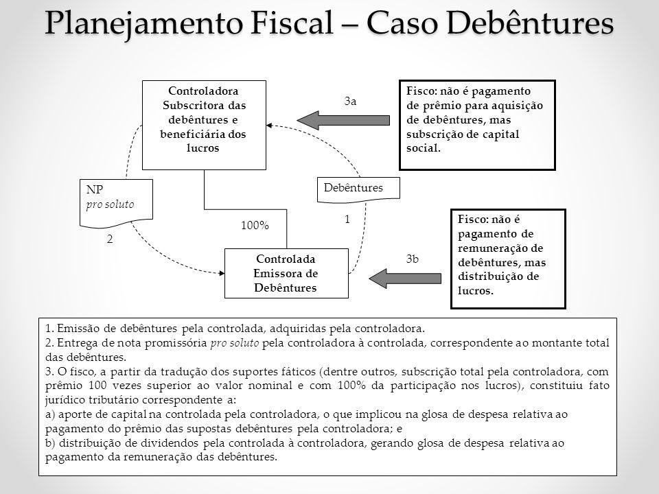Planejamento Fiscal – Caso Debêntures Controladora Subscritora das debêntures e beneficiária dos lucros Controlada Emissora de Debêntures 100% 1. Emis