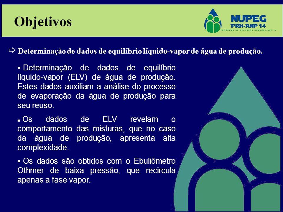Objetivos  Determinação de dados de equilíbrio líquido-vapor de água de produção.  Determinação de dados de equilíbrio líquido-vapor (ELV) de água d