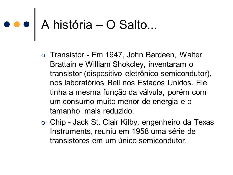 A história – O Salto... o Transistor - Em 1947, John Bardeen, Walter Brattain e William Shokcley, inventaram o transistor (dispositivo eletrônico semi