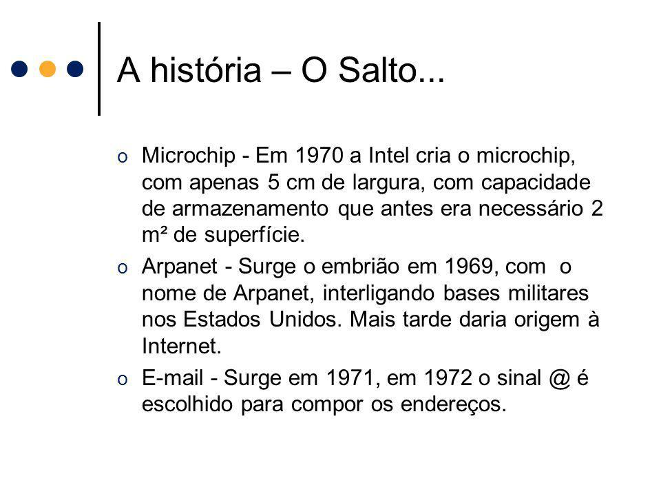 A história – O Salto... o Microchip - Em 1970 a Intel cria o microchip, com apenas 5 cm de largura, com capacidade de armazenamento que antes era nece