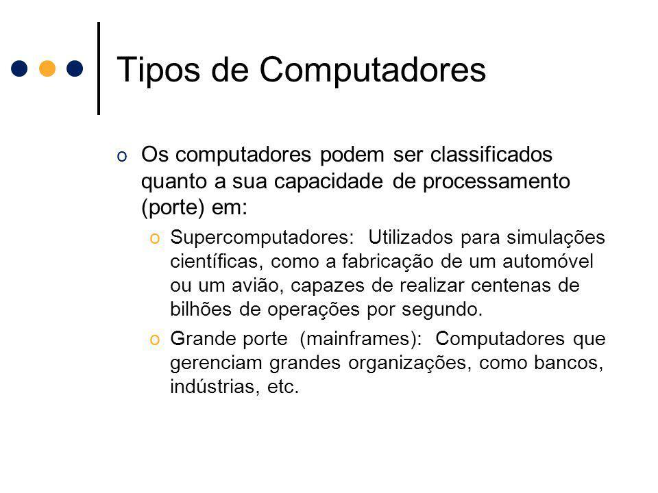 Tipos de Computadores o Os computadores podem ser classificados quanto a sua capacidade de processamento (porte) em: oSupercomputadores: Utilizados pa