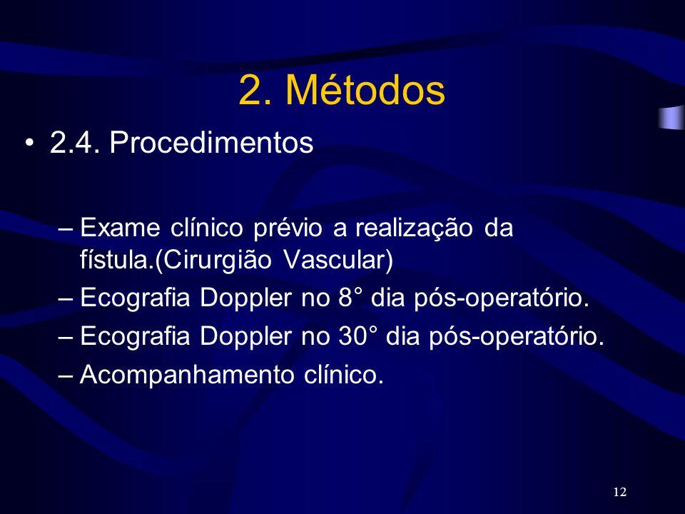 12 2. Métodos 2.4. Procedimentos –Exame clínico prévio a realização da fístula.(Cirurgião Vascular) –Ecografia Doppler no 8° dia pós-operatório. –Ecog