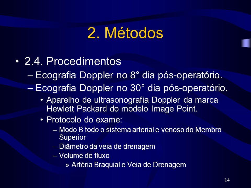 14 2. Métodos 2.4. Procedimentos –Ecografia Doppler no 8° dia pós-operatório. –Ecografia Doppler no 30° dia pós-operatório. Aparelho de ultrasonografi